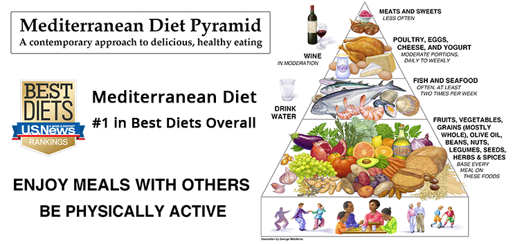 Mediterranean Diet is #1 in Best Diets Overall